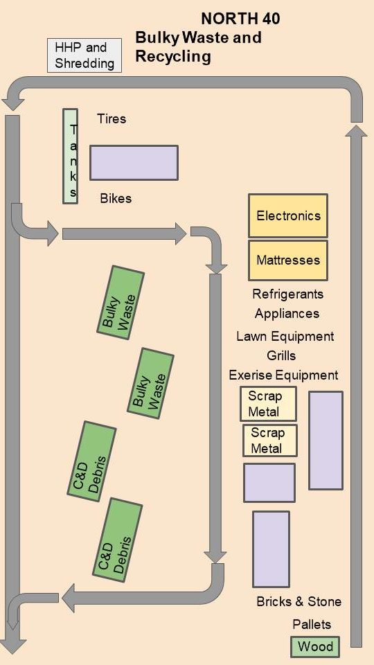 Recycle Center Map - North 40 Area